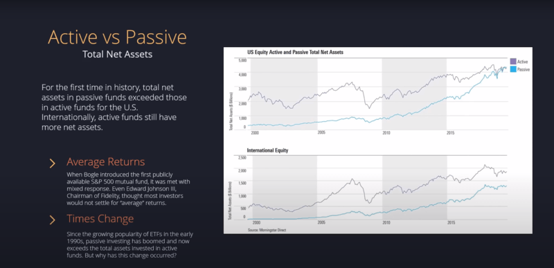 active vs passive total net assets
