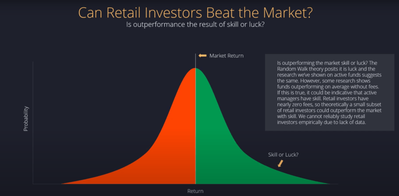 can retail investor beat the market